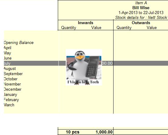 VAT MIsmatch handling in Tally.ERP 9