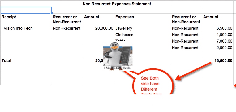 Non Recurrent Expenses