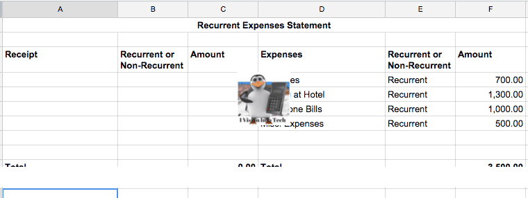 Recurrent Expenses
